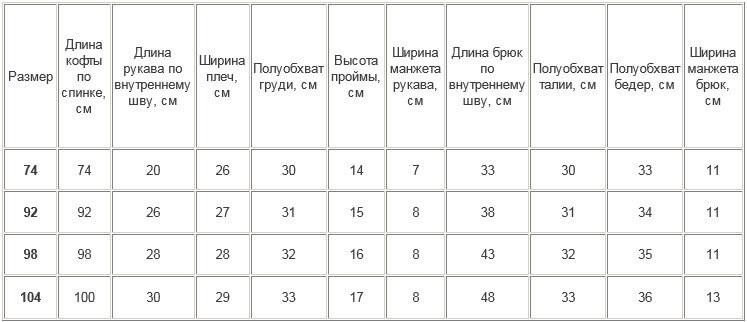 таблица размеров детского комплекта термобелья 12-006 Thermoform