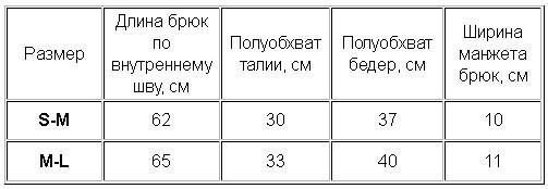 термокальсоны женские 14-004 Thermoform
