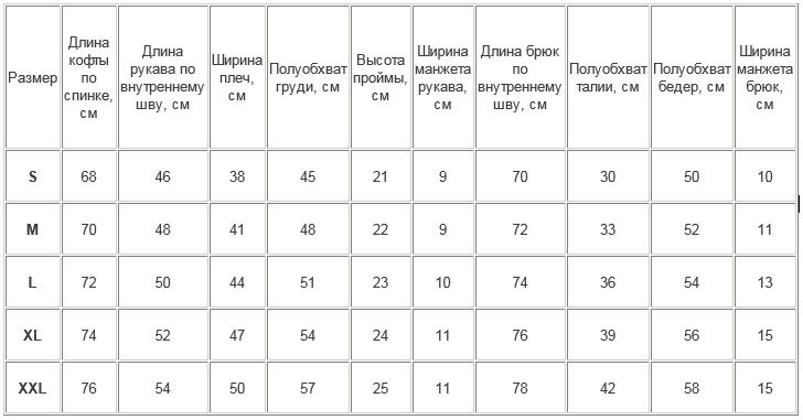 таблица размеров термобелья Thermoform 17-001