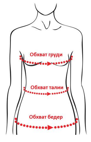 размеры женского термобелья Hetta